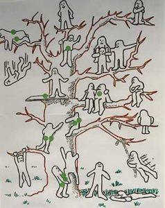 l'arbre à personnage permet de partager son état d'esprit sur un sujet défini.