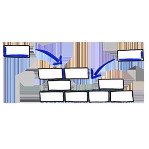 Bâtir sur ce qui existe en apportant les pièces manquantes du mur et le liant.